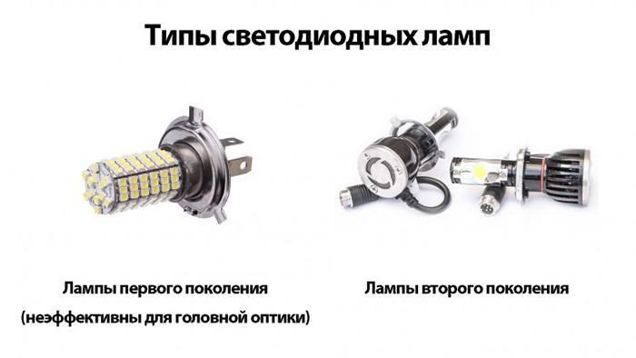 Типы светодиодных ламп: первое и второе поколения