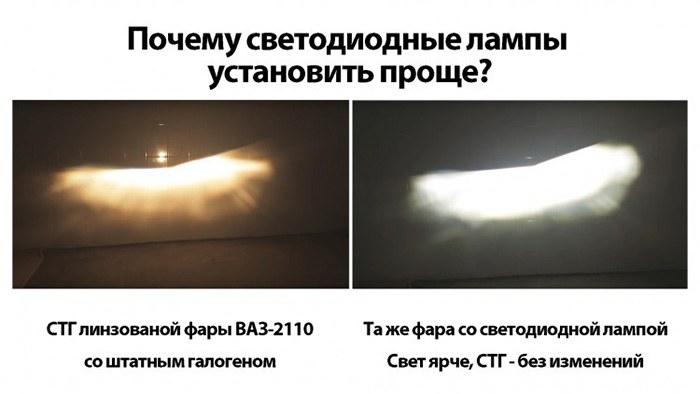 Почему светодиодные лампы проще установить?